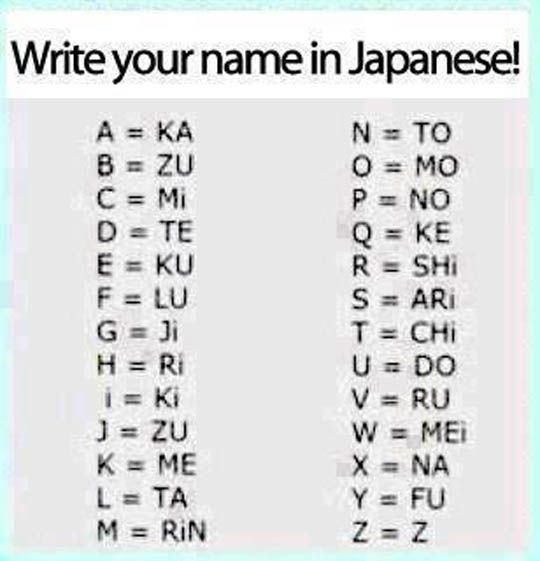 Write Your Name In Japanese