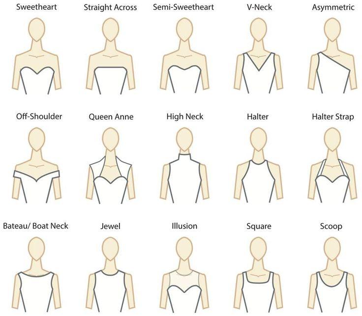 Decode the Wedding Dress  Necklines in 2019  652758949