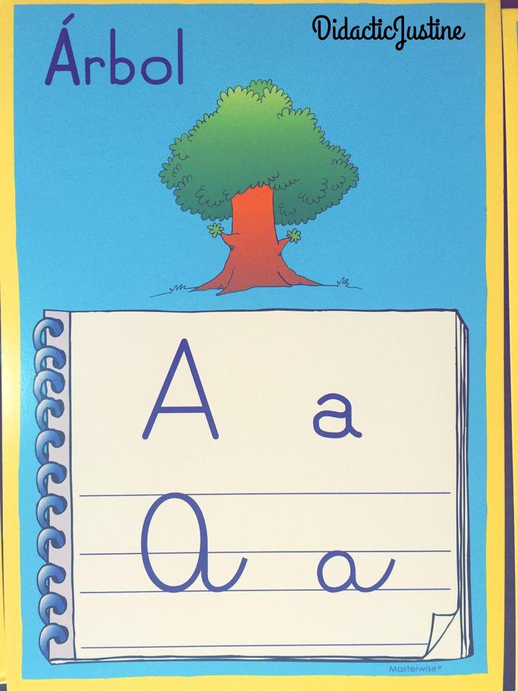 """Vocal """"a"""" en sus cuatro formas."""