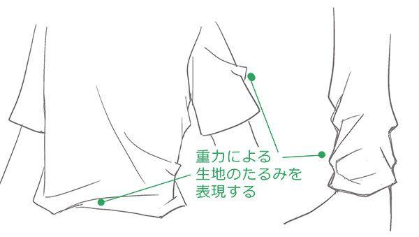 重力によるシワ 服 しわ シワ ドレス 描き方 イラスト  Drawing Fabric Folds Drapery Clothes Dress Tutorial Illustration