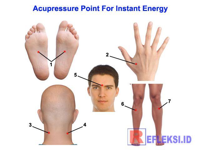 Titik akupresur untuk membangkitkan energi tubuh, acupressure point for instant energy