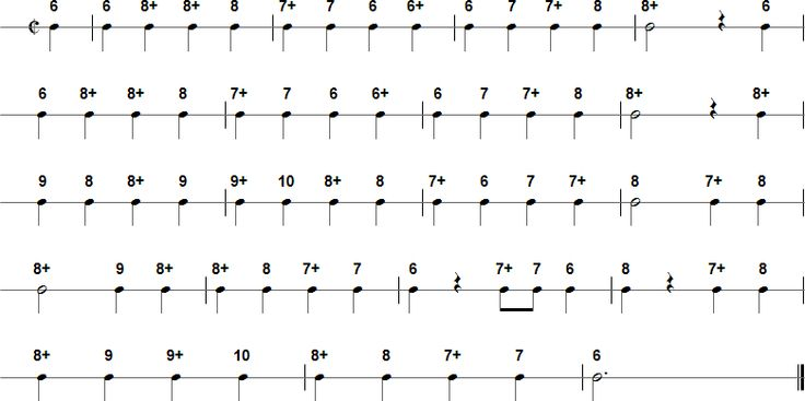 105 best images about Harmonica on Pinterest : Home on the range, Pentatonic scale and Tablature