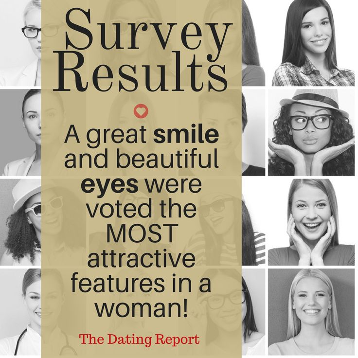A recent survey commissioned by Louanne Ward, revealed men voted eyes and  smile as the most attractive features in a woman. When going on your next  date, ...