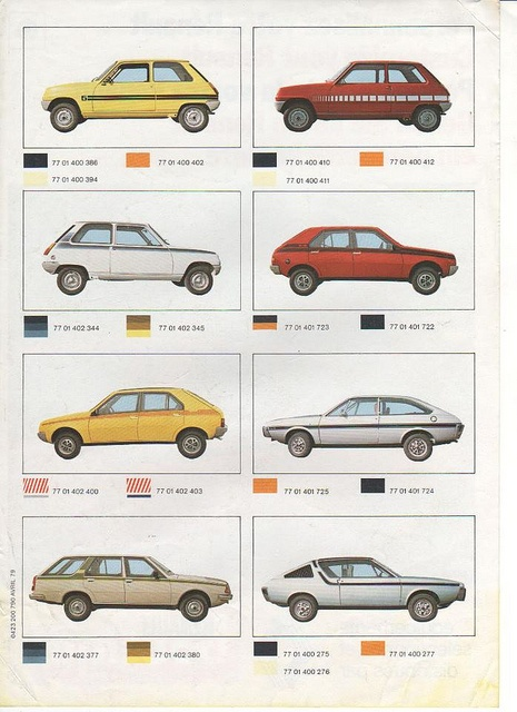 Renault 1980s