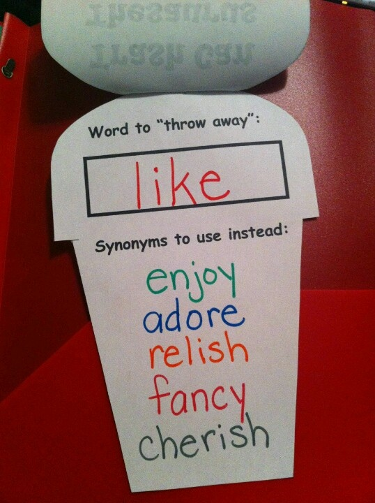 "Trash can thesaurus. ""Throw out"" over used words and give alternative words to use"