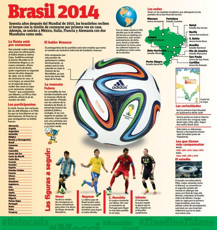 Brasil 2014  Infographic