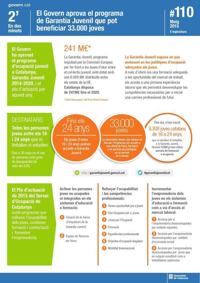 El Govern aprova el programa de Garantia Juvenil que pot beneficiar 33.000 joves - govern.cat, 28-05-15