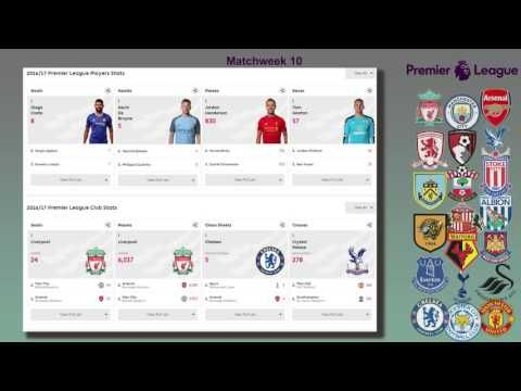 EPL Matchweek 10 Results, Table, Stats. MD 11 Fixtures. English Premier ...