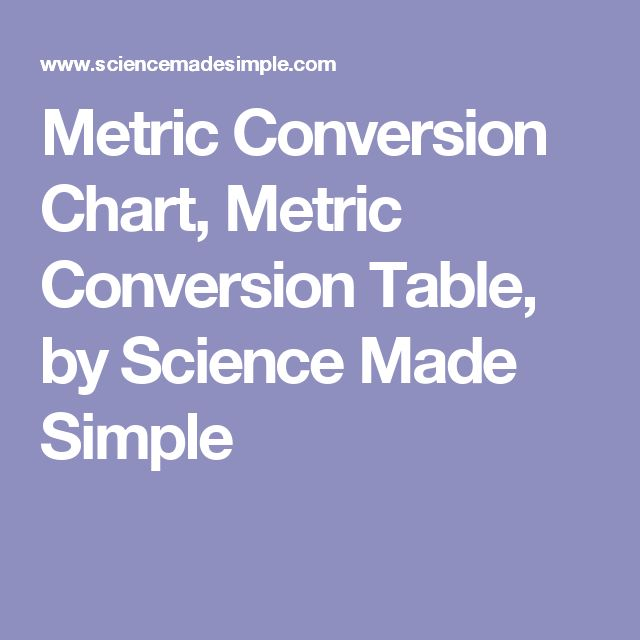 Metric Conversion Chart, Metric Conversion Table, by Science Made Simple