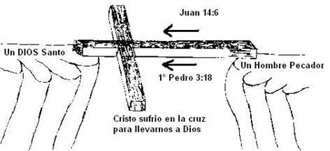 Estudios de relatos y temas bíblicos: alejamiento de Dios y salvación en Cristo.