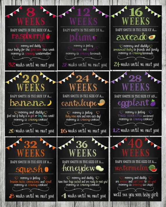 Customizable Monthly Printable Pregnancy Chalkboard by xoxprints