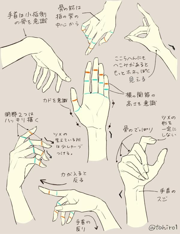 Hand Drawing point