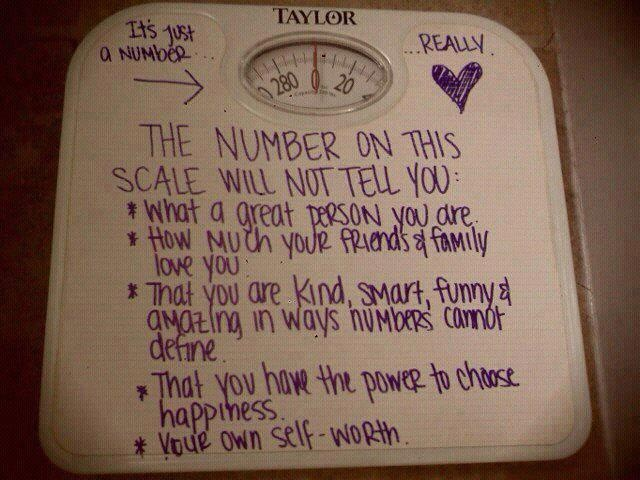 What your scale should look like!
