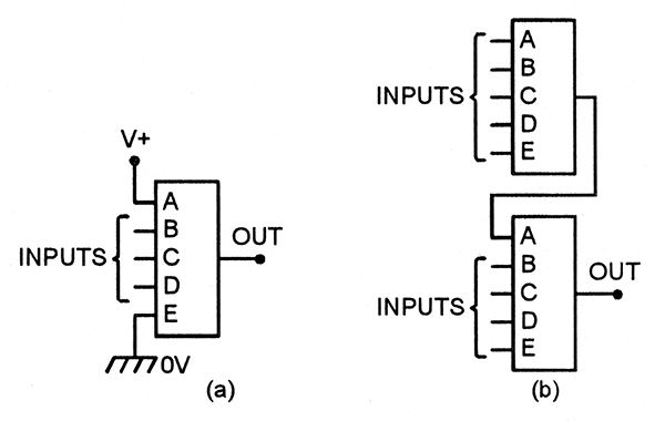 the number of effective inputs of a majority logic circuit can be  a  decreased or  b  increased