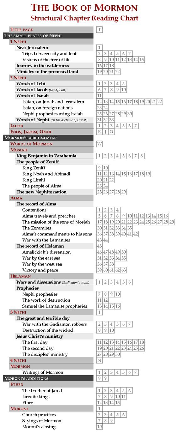 66 best Book of Mormon reading charts images on Pinterest
