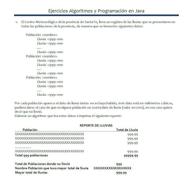 """Alumnos Sistemas Galvez: Pract. Proc. de datos I - Ejercicio """"Servicio meteorologico de Santa Fe"""":"""