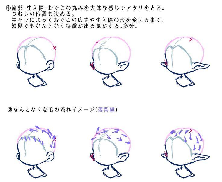 """かんでら on Twitter: """"短髪の描き方(適当) https://t.co/kvK6nzQFJS"""""""