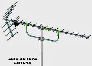 antena tv led/lcd dan parabola digital otomatis gerak/pixed: antena tv dan parabola digital
