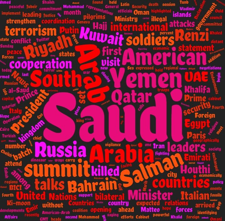 Last week in a #wordcloud - What was happening in the #Arabian #Gulf? #Bahrain #Kuwait #Qatar #KSA #Oman #news #UAE #SouthAmerica