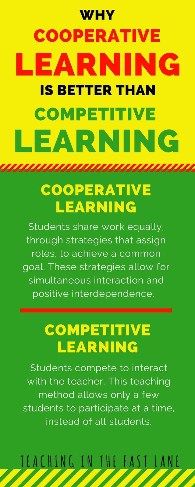 Collaborative Learning In Classroom Interaction ~ Best images about cooperative learning on pinterest