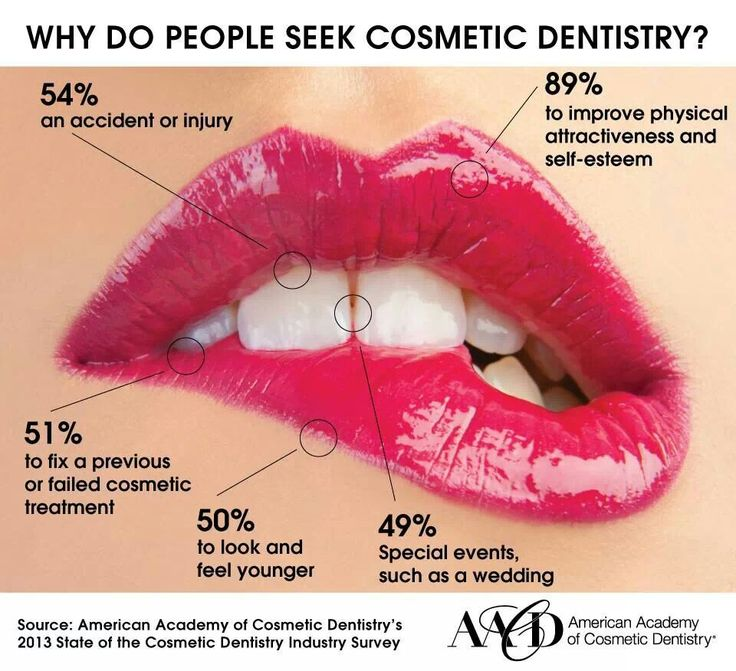 Why people seek #cosmetic #dentistry.  #DownersGrove