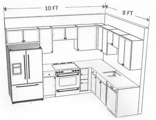 This Is Almost Exactly Our Kitchen Layout In The New House. The Only  Difference