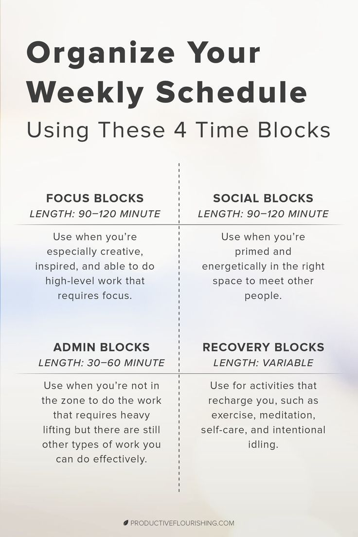 Time Blocking Template: 8 Steps to Plan Your Calendar Like a Boss!