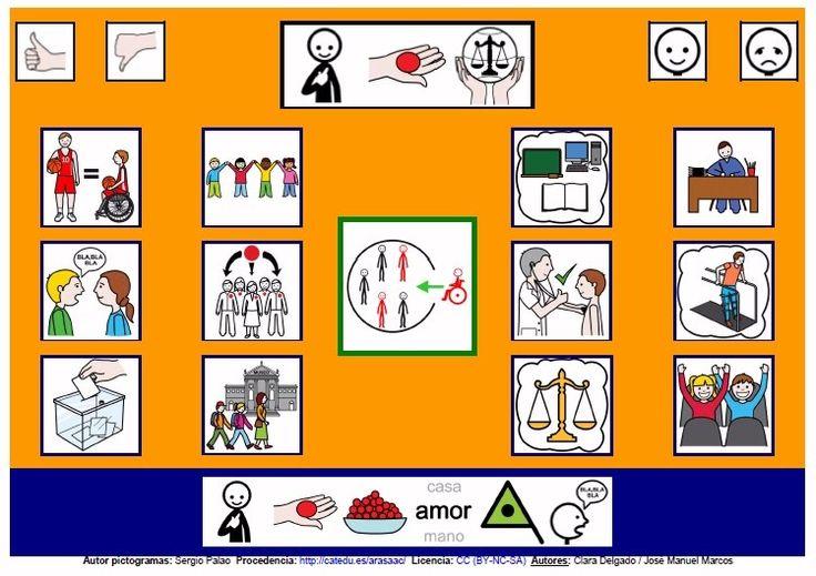 """""""Tablero de comunicación:Yo tengo derecho a ..."""". Recopilación de diferentes tableros de comunicación de 12 casillas, organizados por necesidades básicas y centros de interés. Los tableros pueden imprimirse tal como aparecen en los documentos o bien se puede modificar el contenido, la forma, el color, etc., para adaptarlos a las características individuales de cada usuario. Pueden utilizarse también para trabajar distintos repertorios de vocabulario agrupado por temas o categorías."""