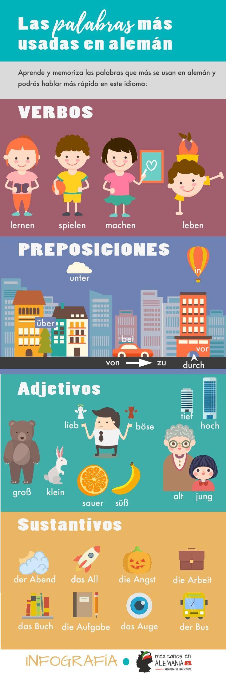 #Infografia ¿Estás aprendiendo alemán? Aquí te dejamos una lista de las palabras más comunes #alemán