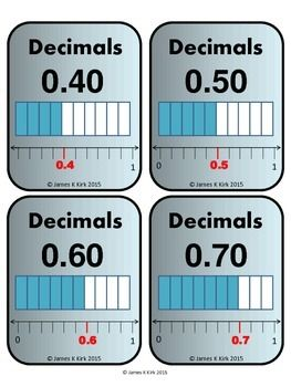 Decimals Card (Doubles)  Decimal Cards (Doubles)  31 Decimal Flash Cards    - 1 decimal and image per card    - Some with additional number lines or fractions to compare too   - 4 per A4 sheet    - Suitable to print and laminate in black and white   (We also have a color version to download)  Designed specifically for level 3 - 5 learners and anyone wishing to revise or learn to compare decimals or fractions.
