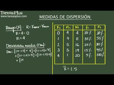 Medidas de dispersión: rango, desviación media, varianza y desviación estándar. Ejemplo 2 - YouTube