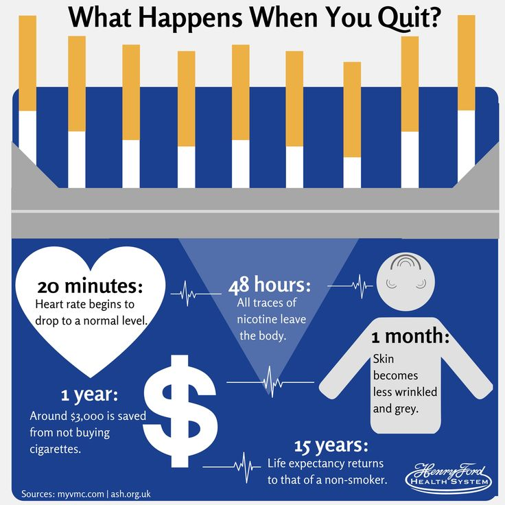 Up in Smoke: The Upshot on Cigarette Alternatives. It's no secret smoking causes diseases like cancer, increases risk of heart attack and stroke, and is overall detrimental to your health. But what about cigarette alternatives like e-cigarettes, hookah or chewing tobacco? Learn more about the effects these tobacco products have on your health.