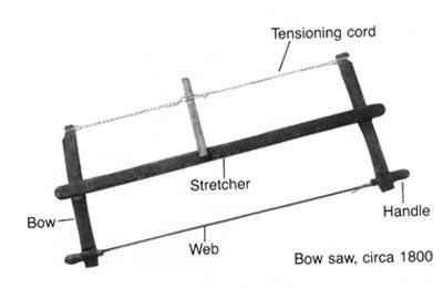 For hundreds of years before the first band saw ever found its way into a shop, craftsmen were making scalloped and scrolled edges on wood by hand with a thin blade stretched taut between two handles by a tensioning cord.