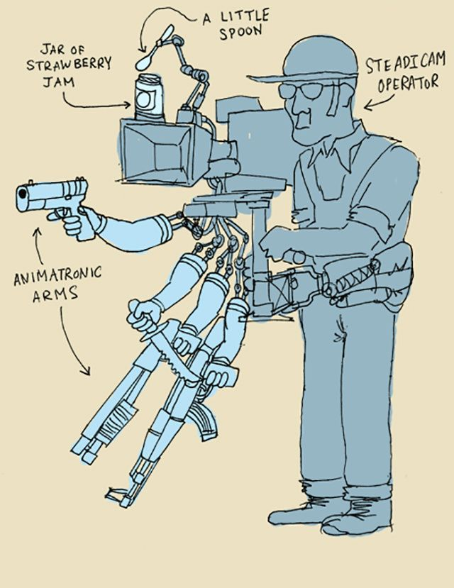 Ah, So That's How First Person Shooters Work