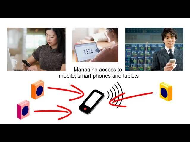 Free Video on Identity Management: Business Scenarios
