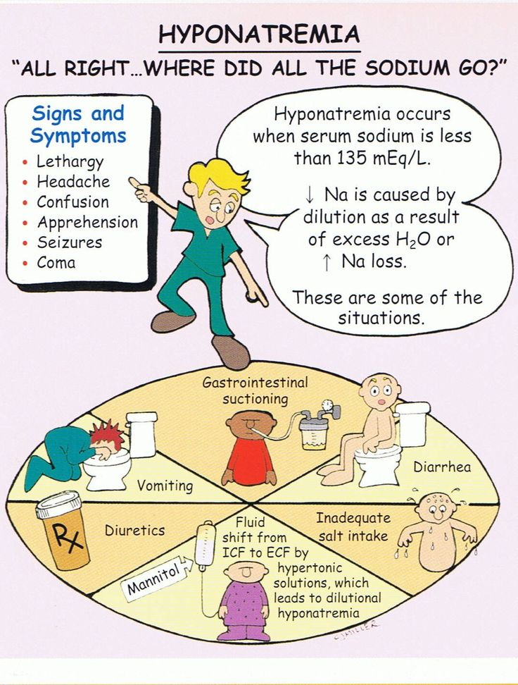 Hyponatremia is a condition in which the body's stores of