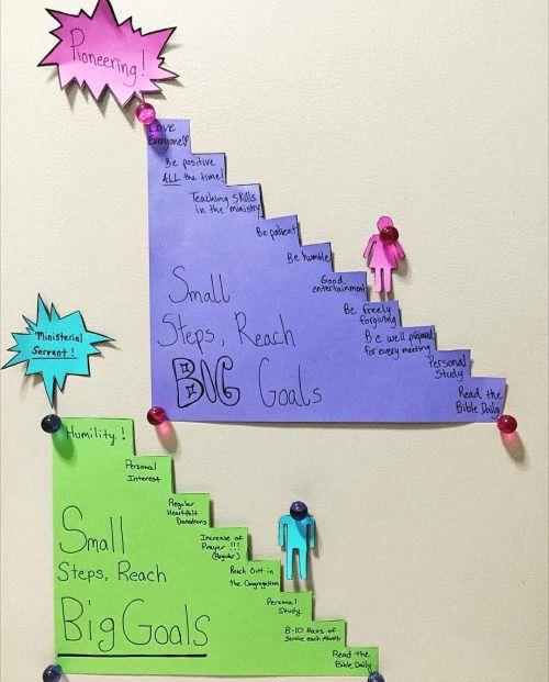 Setting goals family worship project. Photo shared by @frederico_longpondo