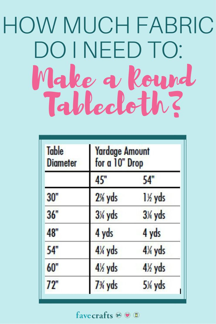 How to Make a Round Tablecloth - Looking to make a round tablecloth? Use these instructions and helpful charts to cut out the perfect amount of fabric.