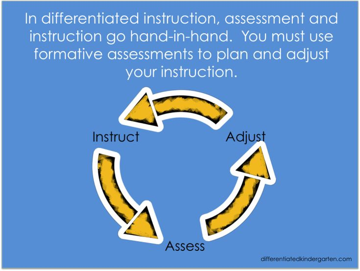 best practices for differentiated instruction
