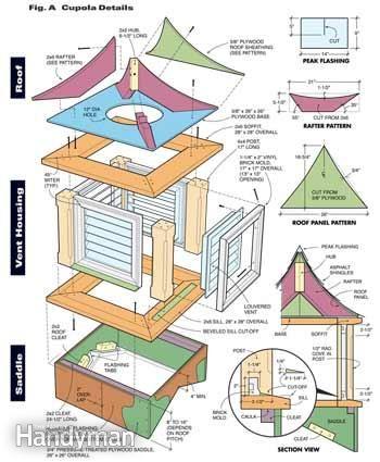 How To Build A Cupola Diy Pole Barn Building A Garage