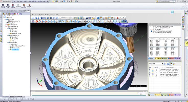 CAD CAM CIM - Home | Facebook