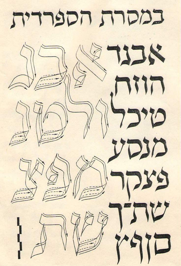 26 Best Hebrew Caligraphy Typography Images On Pinterest