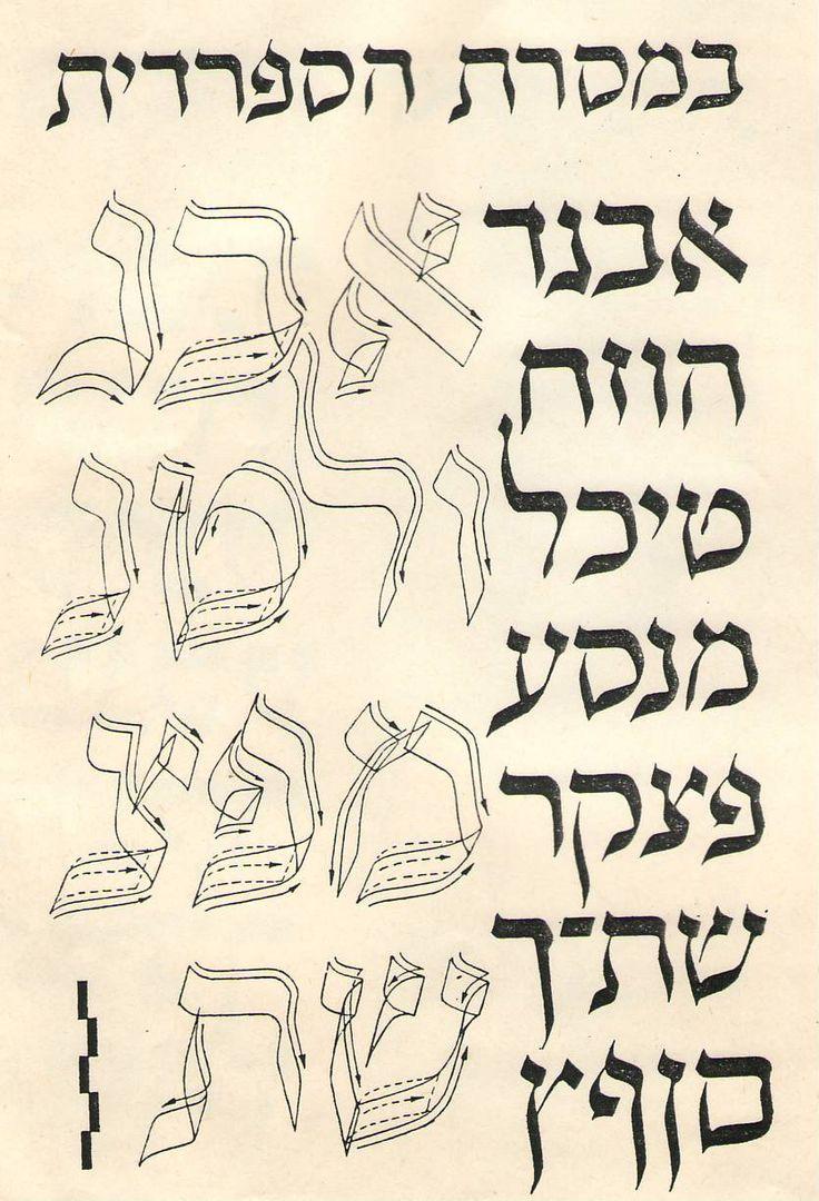 26 Best Hebrew Caligraphy Typography Images On Pinterest: hebrew calligraphy art