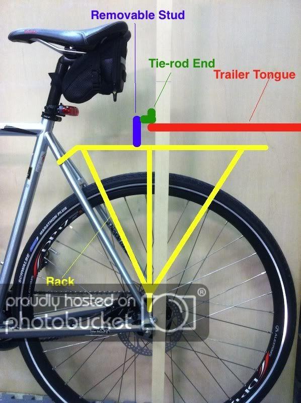 Building A Trailer Hitch Bike Forums