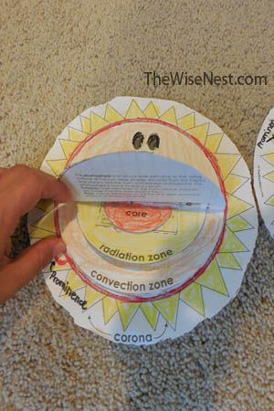 Parts of the Sun with felt (or construction paper) and interactive w/s sun model