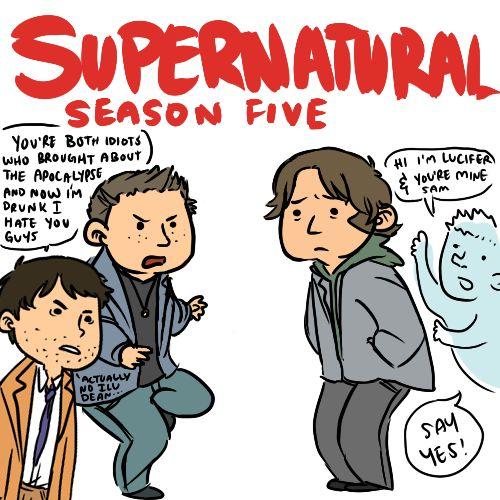 322 Best Images About Supernatural Memes On Pinterest