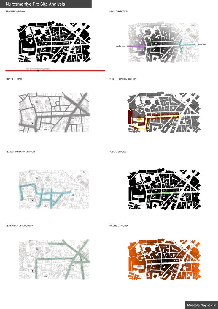 Mustafa Najmaldin This is a series of diagrams illustrating different aspects of the site around a Nurosmaniye project, including circulation of cars and pedestrians, connections, and public spaces.  These are successful diagrams because they each take an aspect and break them down in similar ways, in that they all can be understood from the same size map, but illustrated in different, but clear ways.