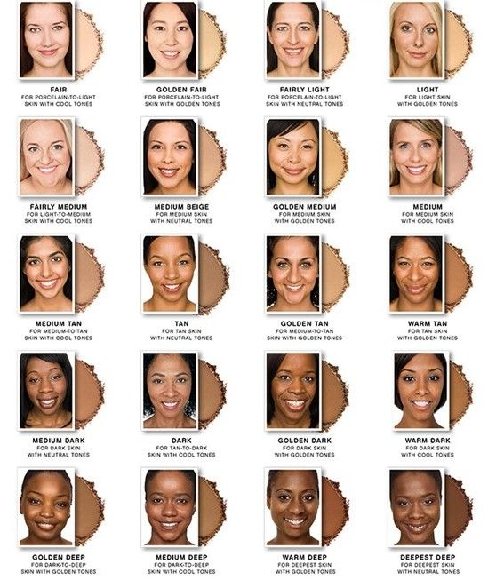 Bareescentuals Bareminerals Matte Foundation Powder Color Chart