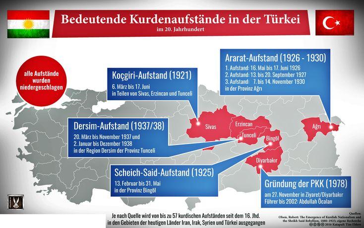 Der Konflikt zwischen dem türkischen Staat und den Kurden ist kein neuer Konflikt. Bereits kurz nach der Gründung der Republik Türkei (1923) gab es erste Auseinandersetzungen. In den Jahren von 1984 bis 1999 kostete der Krieg zwischen der kurdischen Untergrundorganisation PKK und türkischen Sicherheitskräften 40.000 Menschen das Leben. Davon waren 30.000 kurdischer Abstammung.