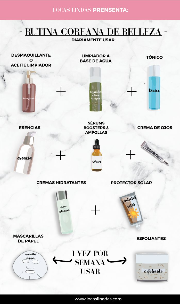 korean-beauty-routine/ rutina de belleza coreana